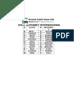 Kode Alphabet Internasional-rsi.sr