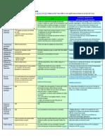 Microsoft Azure Opcoes de Compra (Modelos de Licenciamento)