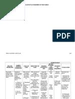 FNCP Poor Dental Health 2 (DONE)