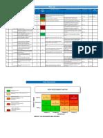 10 National Forums - In Risk Log