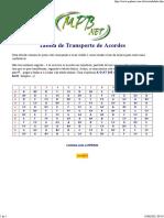 Tabela de Transporte de Acordes