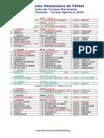 Calendario Apertura Primera Div. 2016