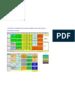 Cronograma de Actividades-8abril2010-Spanish Modificado