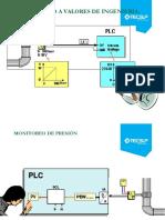 294043997 Siemens S7 PID Analog Control
