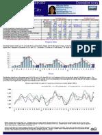 December 2015 Market Report