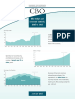 CBO Budget Outlook 2016-2026