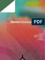 ImmunoassayCatalog