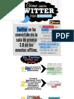 Cómo usar Twitter para un evento