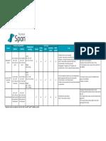 Surface Comparison Chart Jan 25 2016