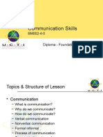 (1)Introduction to Communication