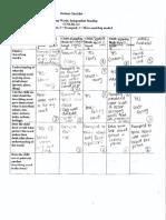 student evidence checklist