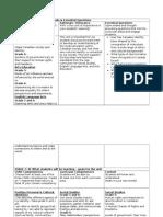 practicum-unit-plan
