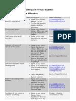 FAQsAcademicdifficulties