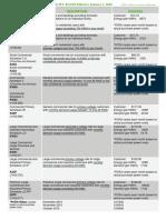 Columbus-Department-of-Public-Utilities-Tariff-Document