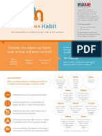 Learning as a Habit Infographic