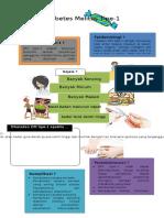 PKMRS dm tipe 1 pada anak