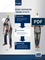 9700076 Suspension Trauma Safety Straps Brochure - English