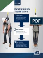 9700076 Suspension Trauma Safety Straps Brochure - English