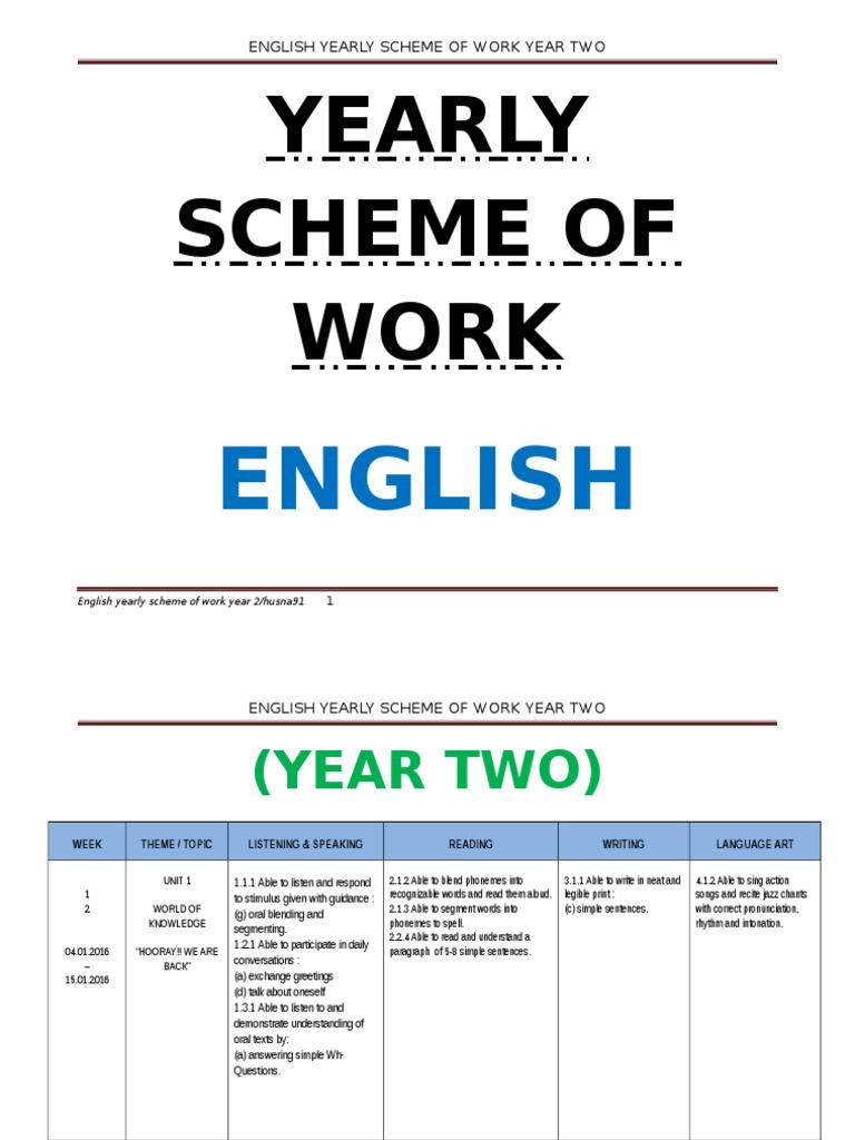 Rpt bi year 2 2016 english language phoneme kristyandbryce Image collections