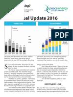 Watt's#74 Global Update 2016