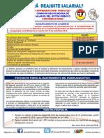 1 2015 2016 SALARIOS SECTOR PÚBLICO Propuesta Sindical Para 1er. Semestre 2016 1 Cuadro Resumen