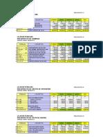 11 - Presupuestos y Ee.ff. - Sesion 3 - Caso Practico - Formatos (1)