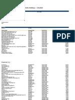 Harvard Management Co Inc Public Holdings Detailed
