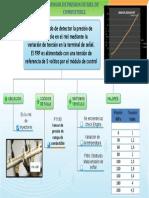 Sensor FRP Caracteristicas.eddx
