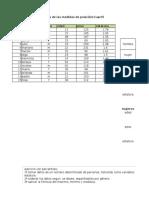 0.2.2 Trabajo de Cuartiles y Percentiles CLASE 2