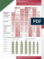 Gas Cylinder Size Praxair