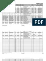 NYS DEC Region 6 Violations Report April 9, 2010