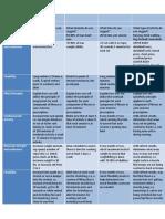 asutphin-client-assessment-matrix-fitt-pros-unit-8