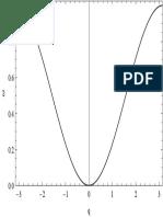 ferromagnetic dispersion