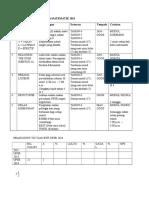 Rekod Program Panitia Matematik 2015