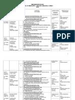 Scheme of Work Form 5 2016 Revised 060116