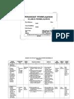 Silabus Basa Sunda Kls1