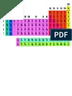Practicas en Excel