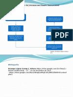 Diagram a Proceso Sdi