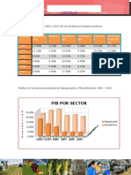 M9S2 Realidades Economicas