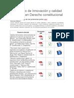 I Seminario de Innovación y calidad educativa en Derecho constitucional