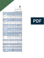 Cronograma Capacitación Pando