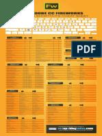 2015 Adobe Fireworks Cheat Sheet