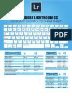 Lightroom a4 Print Ready Keyboard Shortcuts