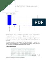 Informe de Uso de Plataforma Moodle 21-08-2014