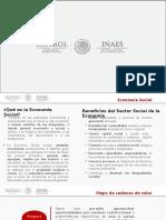 Reglas de Operacion 2016 (INAES INTEGRA)