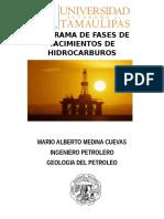 Diagrama de Fases de Yacimientos de Hidrocarburos