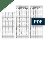 Tabela Notas Bimestrais