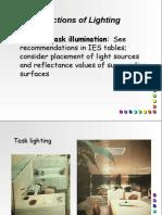 Basic Functions of Lighting