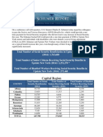 Schumer Report - SAVE Benefits Act, COLA Increase 2016 (1)