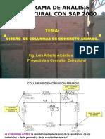 Diseño de Columnas de Hormigon Armado